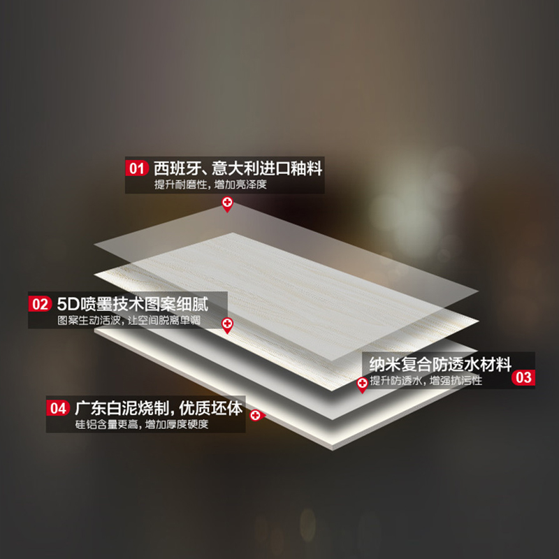 羅曼締克瓷磚(ROMANTIC CERAMICS)大衛系列M126P09A高檔裝修陶瓷600X1200